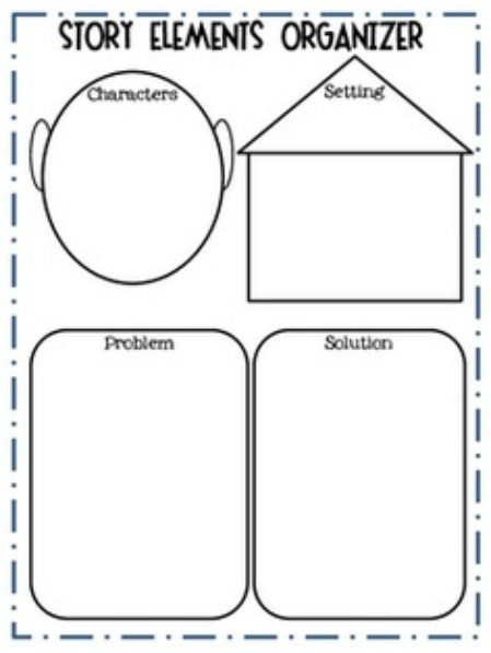 Story Elements Worksheets Grade 1 Reading Also Shapes Worksheets For 3 ...